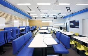 Macrorom ICT-services en onderwijs